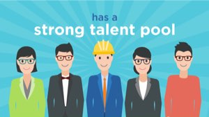 Hong Kong Talent for Belt and Road Opportunities
