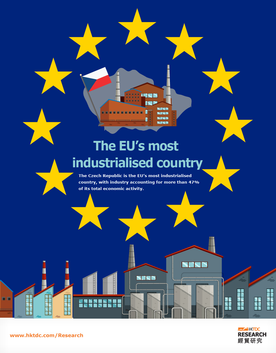 Picture: The EU's most industrialised country