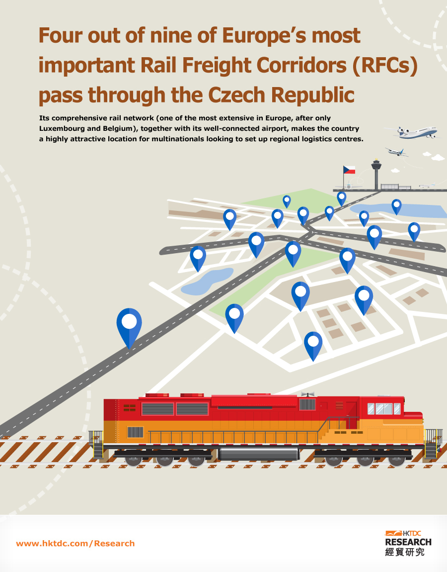 Picture: Europe's most comprehensive railway networks
