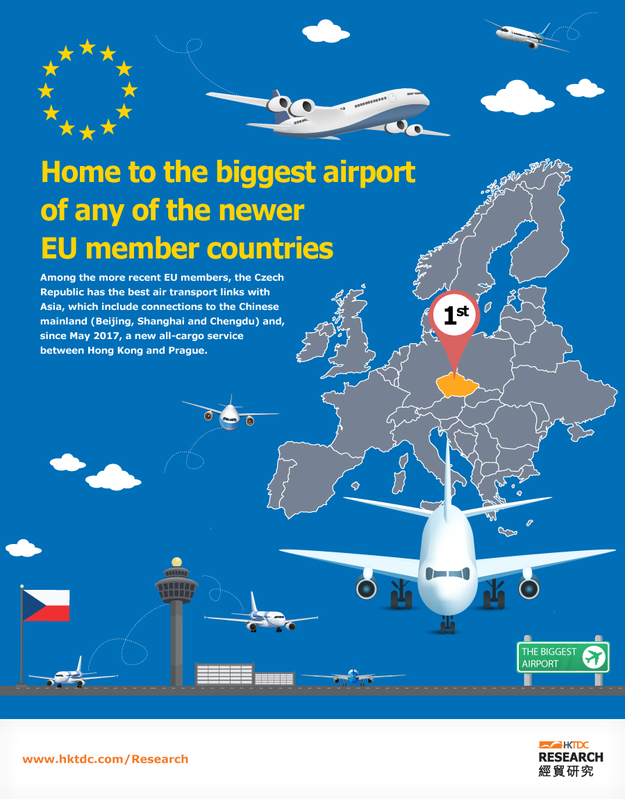 Picture: Biggest airport of all the new EU members