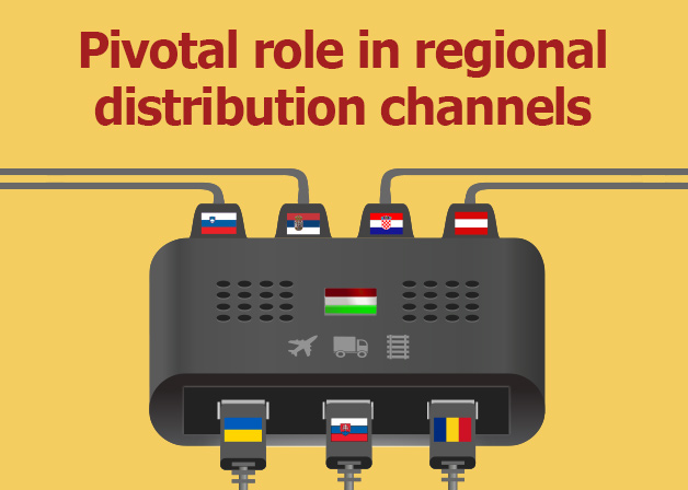 Picture: Pivotal role in regional distribution channels