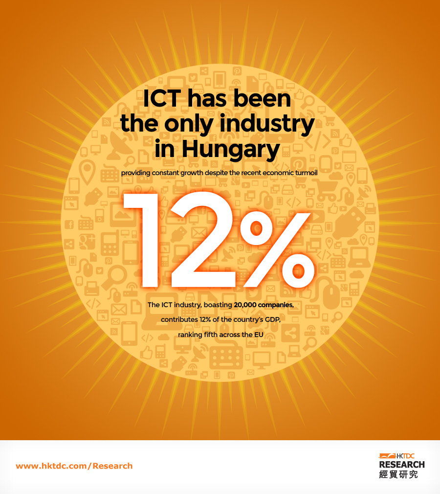 Picture: ICT industry contributes 12% of the country's GDP