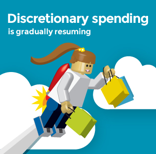 Picture: Discretionary spending is gradually resuming