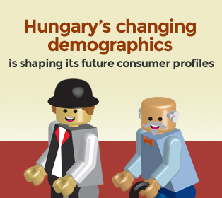 Picture: Hungary's changing demographics is shaping its future consumer profiles