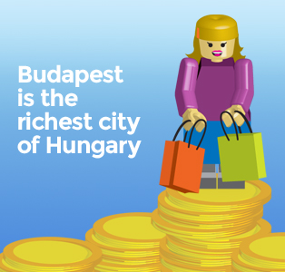 Picture: Budapest is the richest city of Hungary