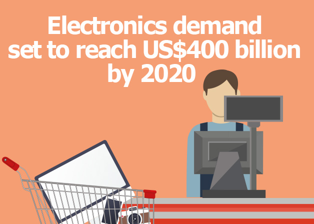 Picture: Electronics demand set to reach US$400 billion by 2020