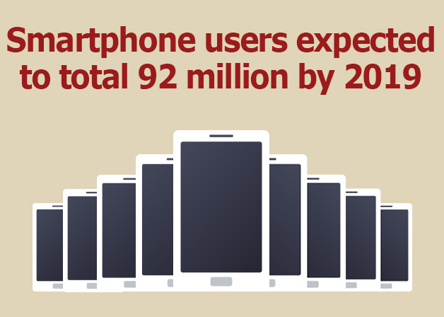 Picture: Smartphone users expected to total 92 million by 2019