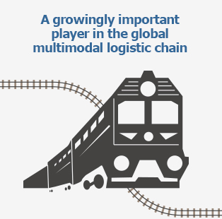 Picture: A growingly important player in the global multimodal logistic chain