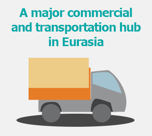 Picture: A major commercial and transportation hub in Eurasia