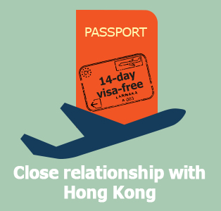 Picture: Close relationship with Hong Kong