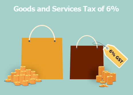 Picture: Goods and Services Tax of 6%