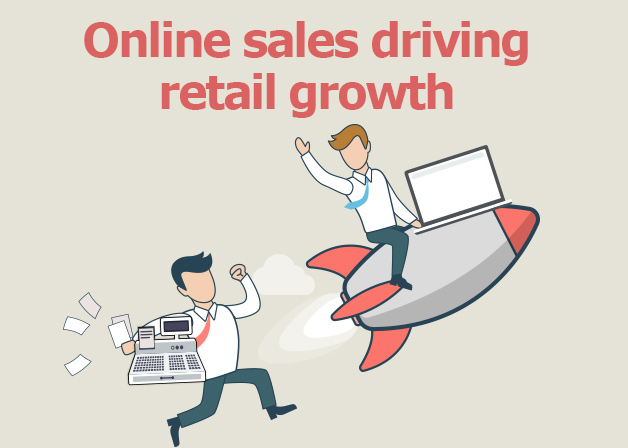 Picture: Online sales driving retail growth