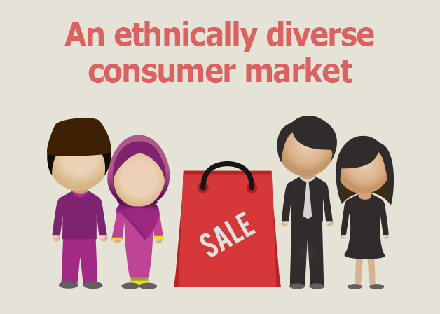 Picture: An ethnically diverse consumer market