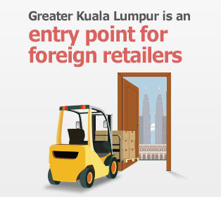 Picture: Greater Kuala Lumpur is an entry point for foreign retailers