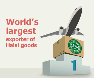 Picture: World's largest exporter of Halal goods