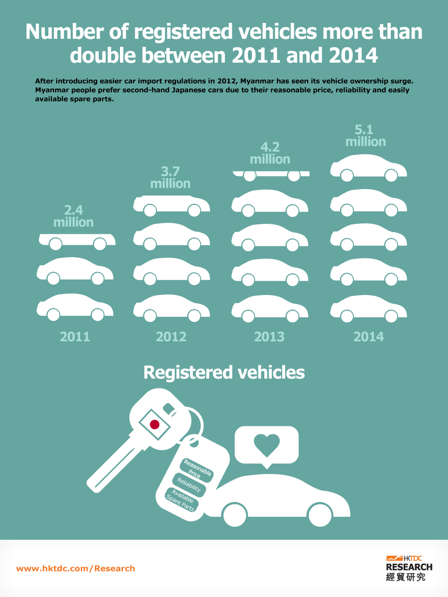 Picture: Number of registered vehicles more than double between 2011 and 2014