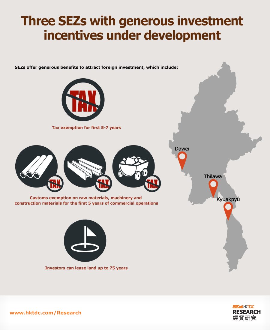 Picture: Three SEZs with generous investment incentives under development