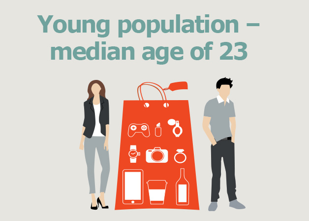 Picture: Young population – median age of 23