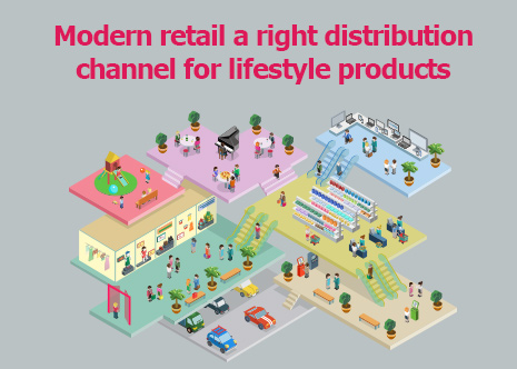 Picture: Modern retail a right distribution channel for lifestyle products