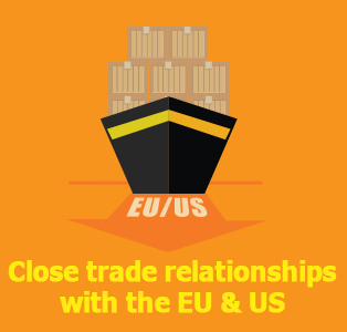 Picture: Close trade relationships with the EU & US