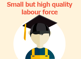 Picture: Small but high quality labour force