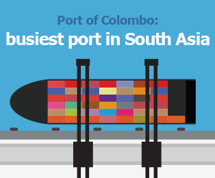 Picture: Port of Colombo: busiest port in South Asia