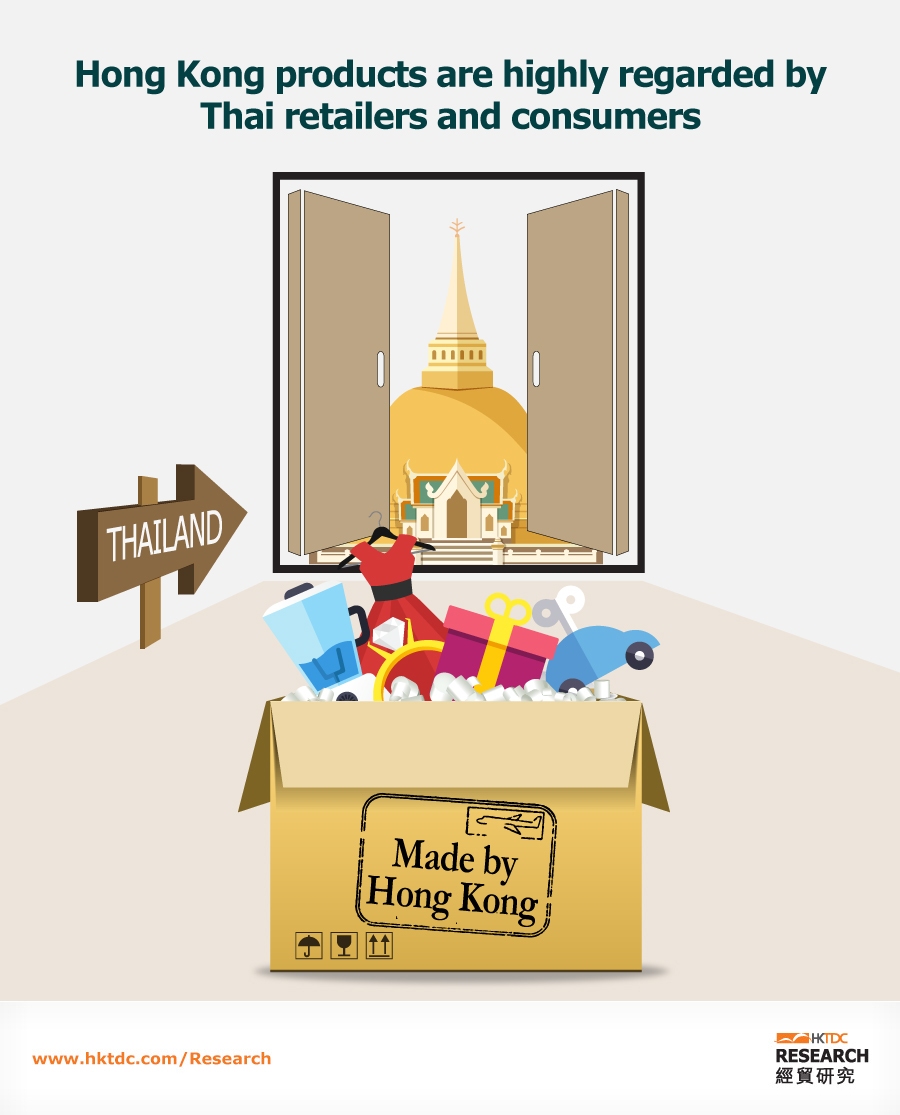 Picture: Great potential for Hong Kong's lifestyle products