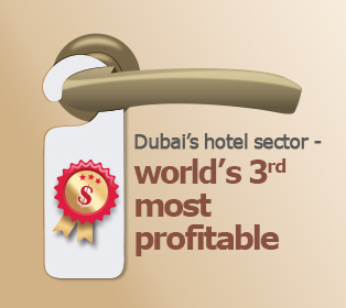 Picture: Dubai's hotel sector - world's 3rd most profitable