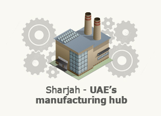 Picture: Sharjah - UAE's manufacturing hub