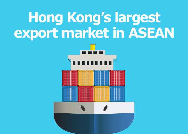 Picture: Hong Kong's largest export market in ASEAN