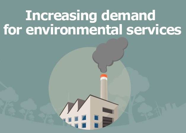 Picture: Increasing demand for environmental services