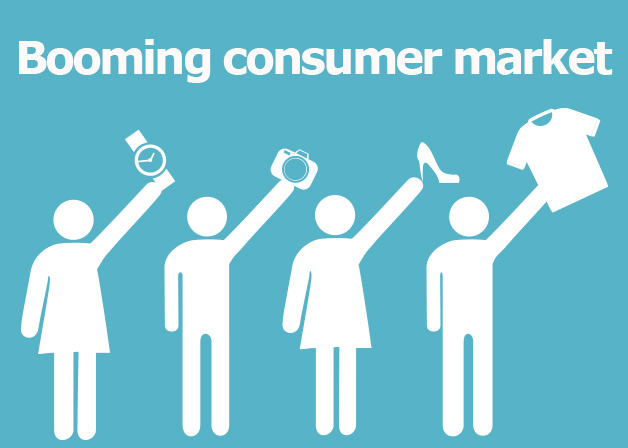 Picture: Booming consumer market