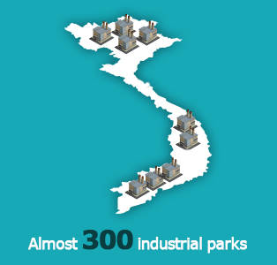Picture: Almost 300 industrial parks